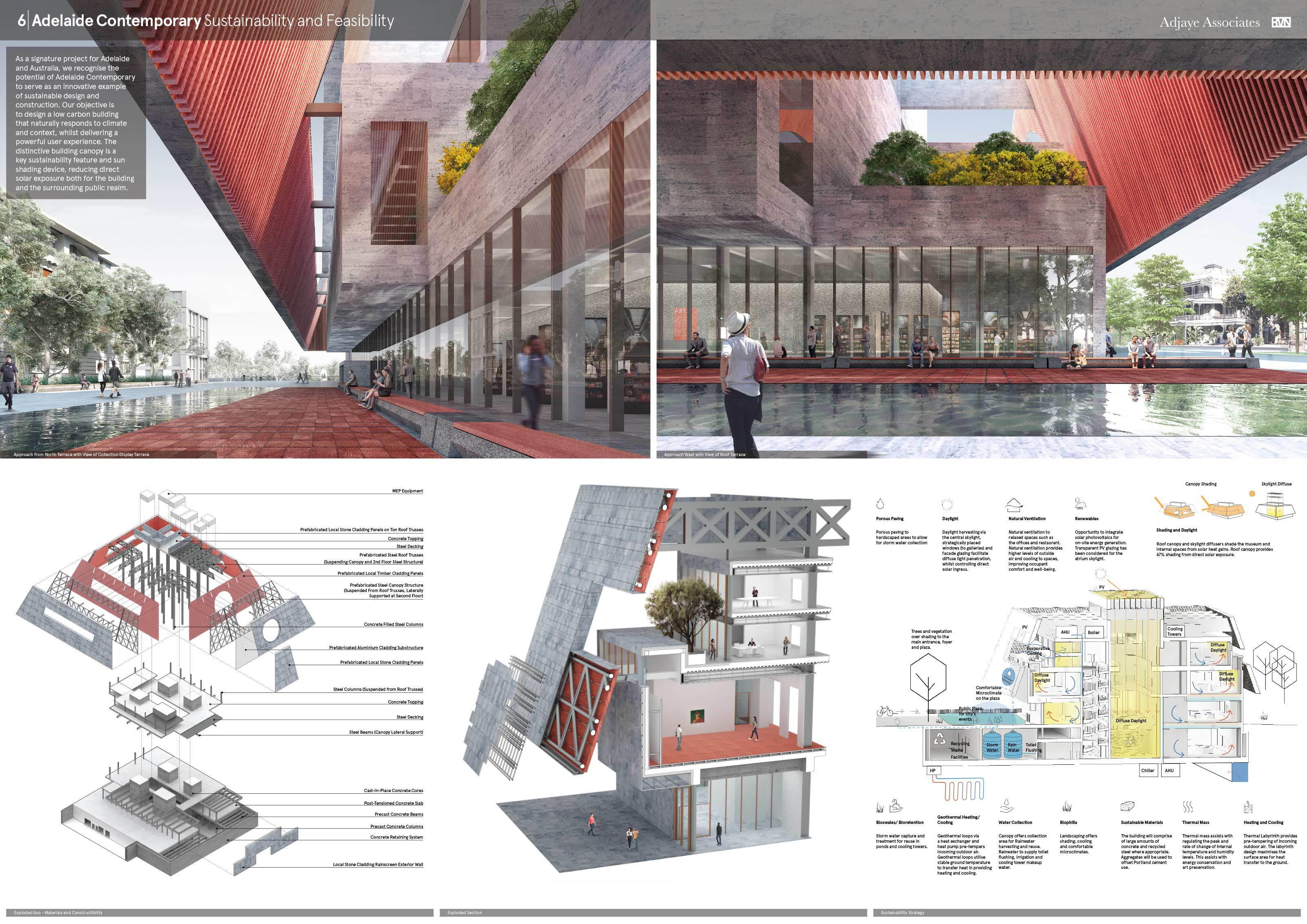 Tremendous Adjaye Adelaide Contemporary International Design Competition Home Interior And Landscaping Ologienasavecom