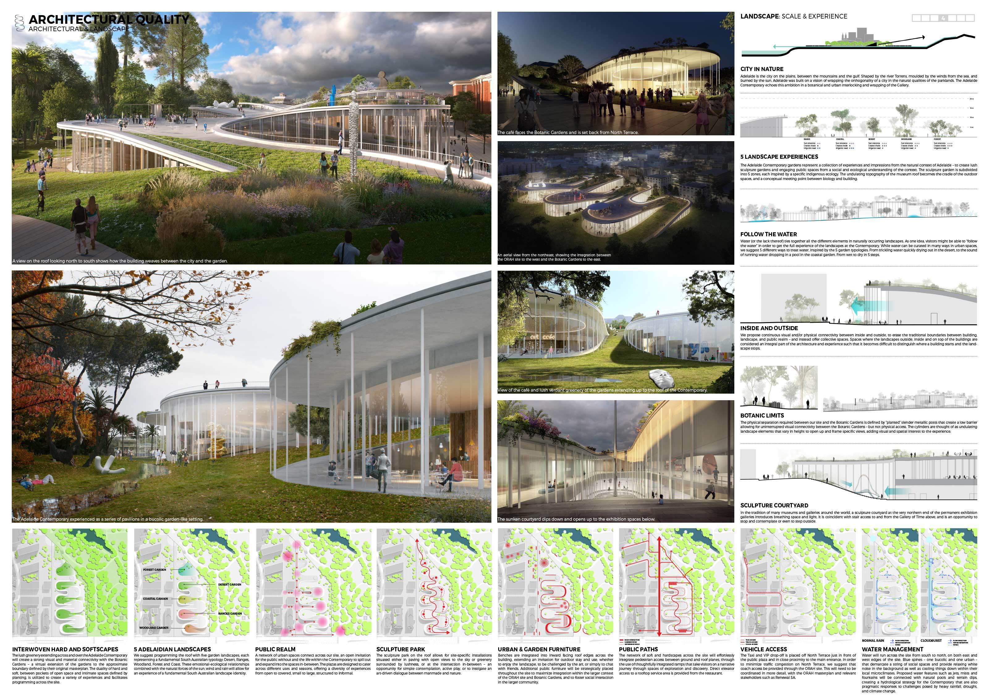 Big Adelaide Contemporary International Design