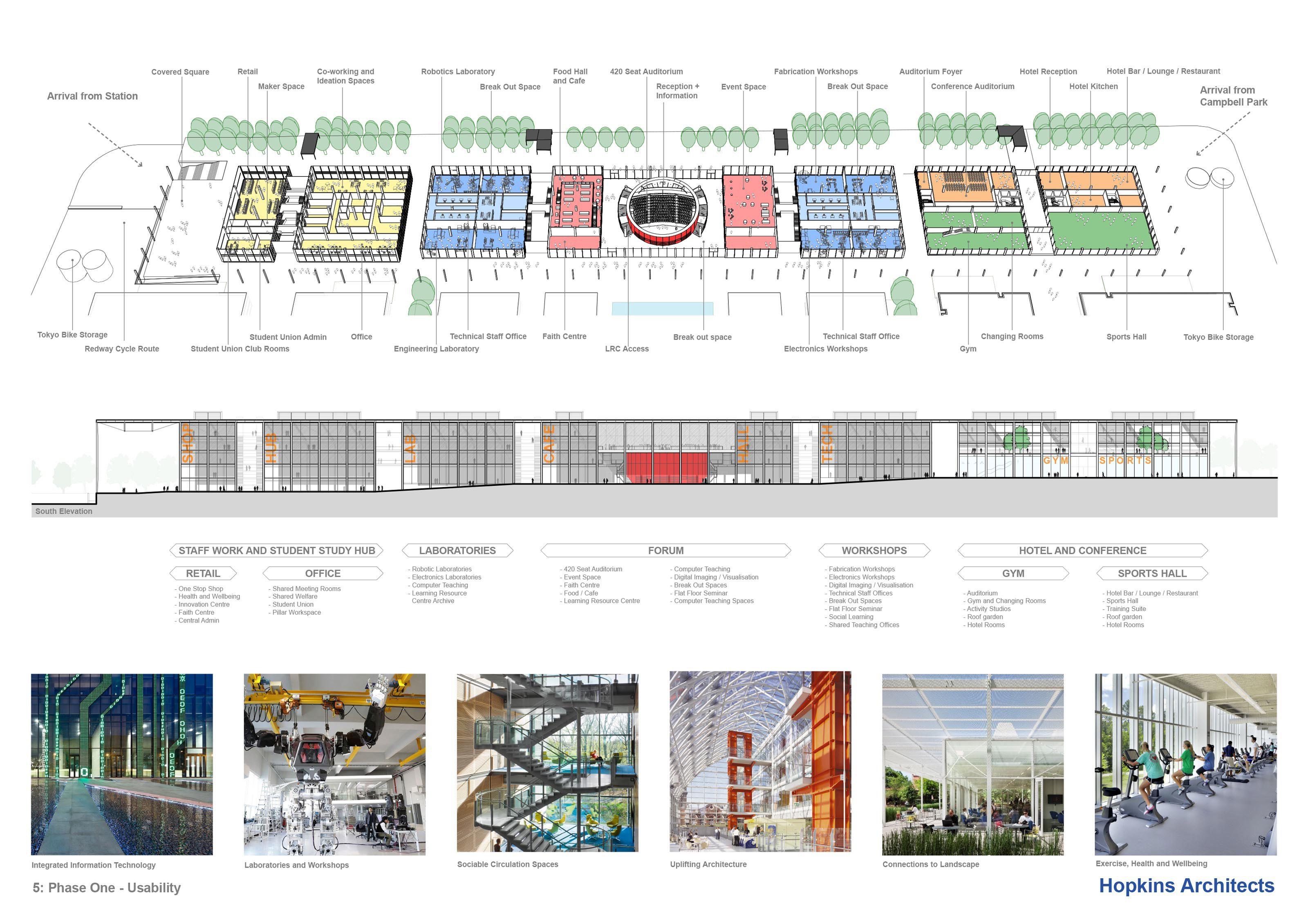 Hopkins Architects | MK:U International Design Competition