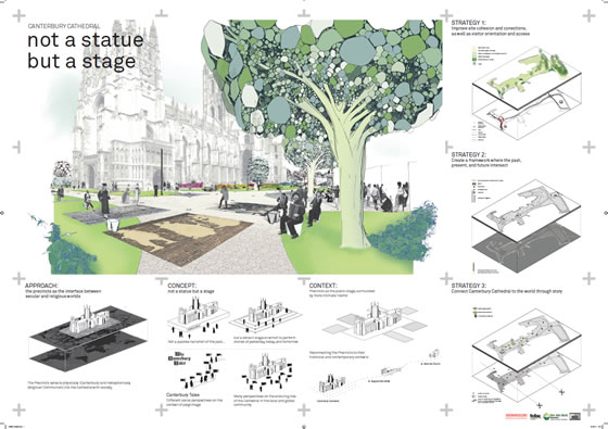 Canterbury cathedral landscape design competition shortlist for Canterbury landscape design