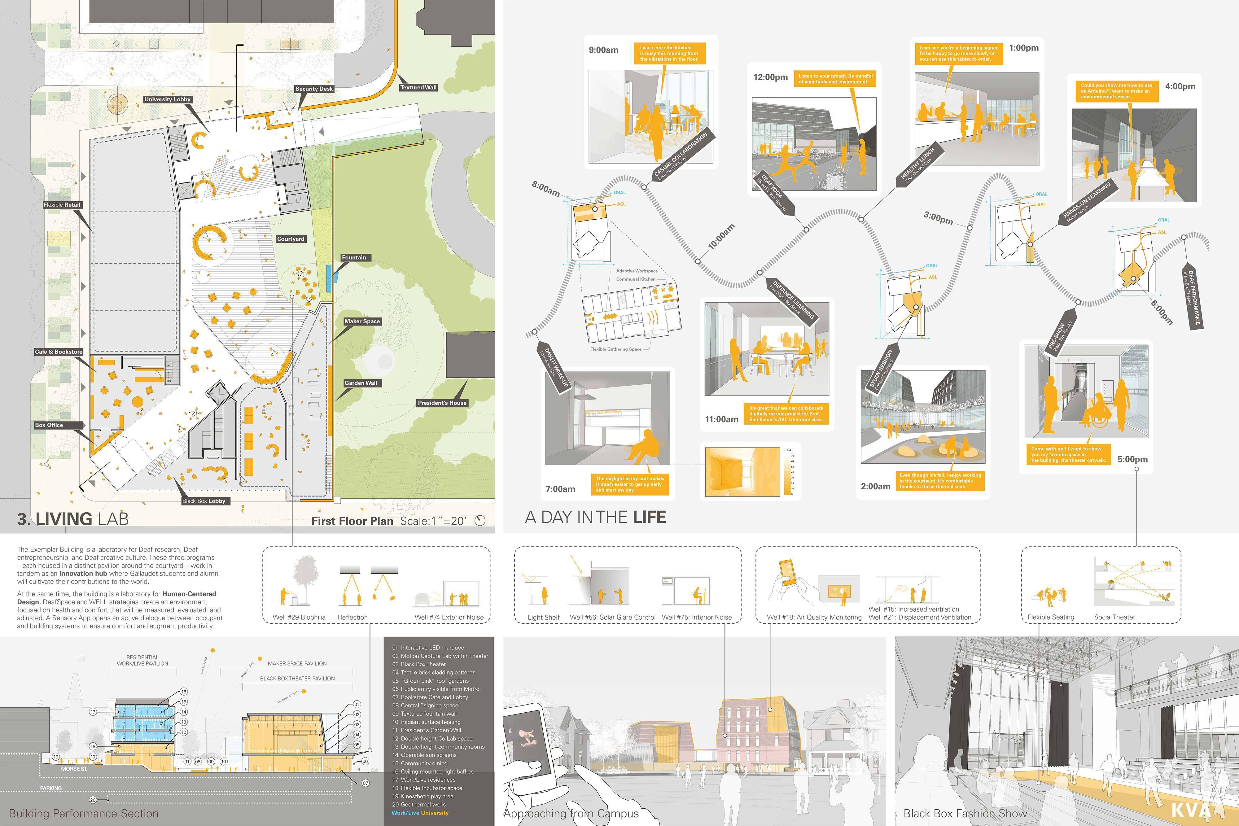 Kennedy violich architecture gallaudet university for Team x architecture