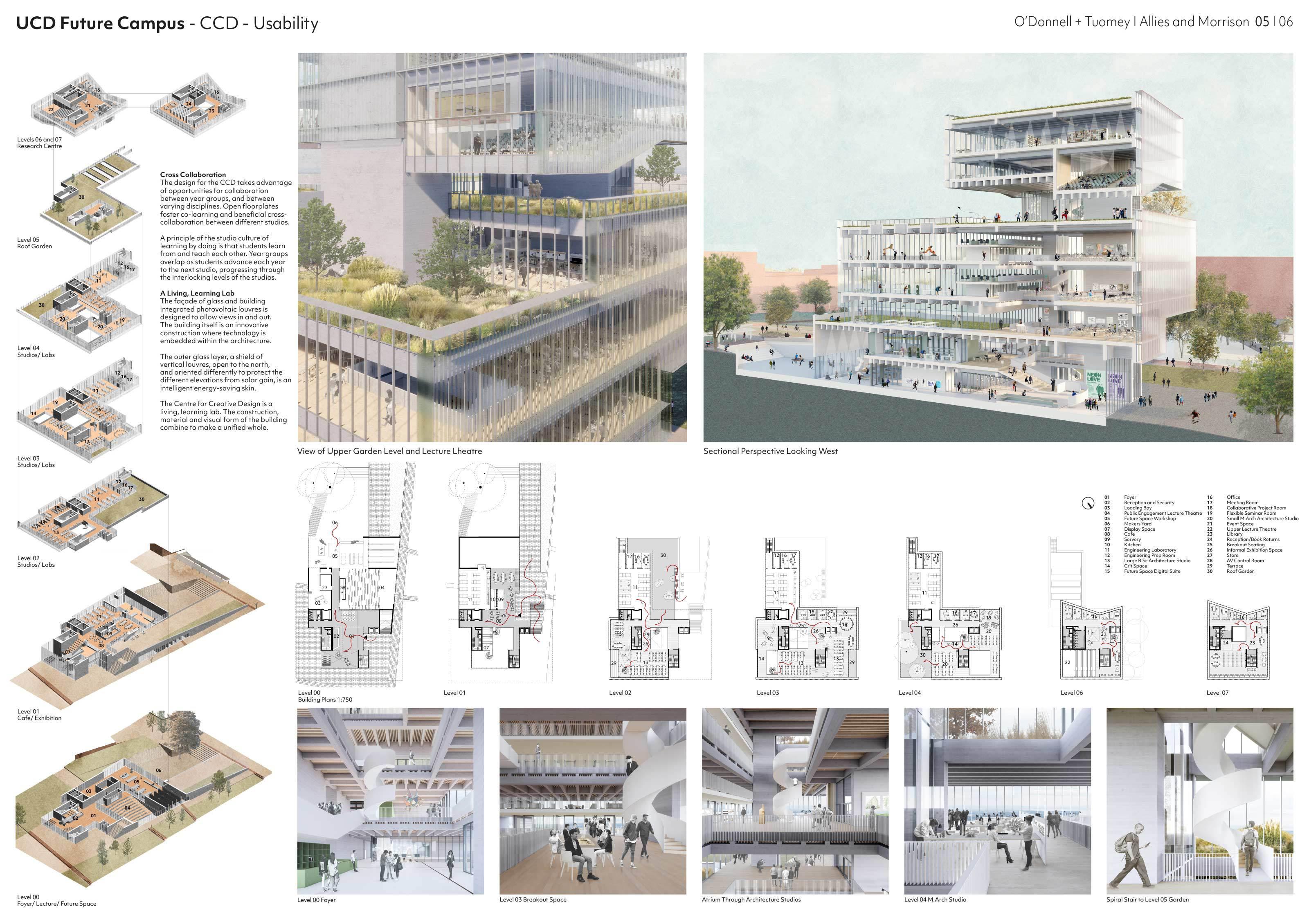 O Donnell Future Campus Ucd International Design